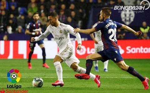 Lịch thi đấu Tây Ban Nha La Liga 2021-2022 đêm nay 22/8