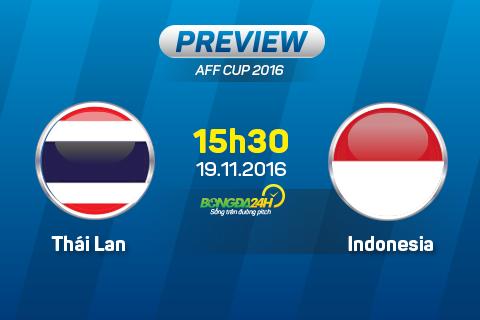 Thai Lan vs Indonesia (15h30 ngay 1911) Tung bung khai cuoc hinh anh goc