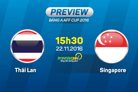 Thai Lan vs Singapore (15h30 2211) Ky gio la ky gio nao hinh anh goc