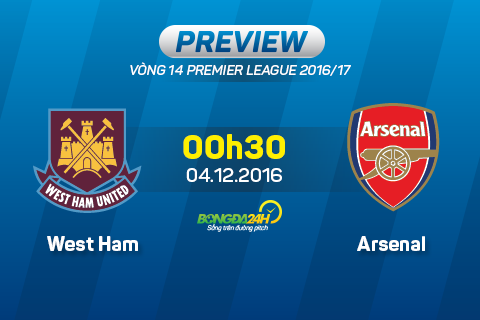 Preview: West Ham - Arsenal