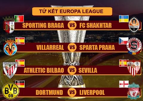 Ket qua boc tham tu ket Europa League 2015/2016