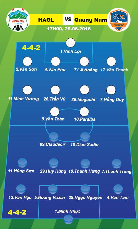 Doi hinh ra san HAGL vs Quang Nam