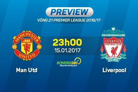 Man Utd vs Liverpool (23h ngay 151) Hay giu lay ngon lua derby hinh anh goc