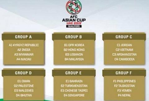 DT Viet Nam nhieu co hoi lot vao VCK Asian Cup hinh anh goc