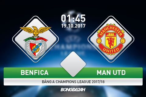 Giai ma tran dau Benfica vs MU 01h45 ngay 1910 (Champions League 201718) hinh anh goc