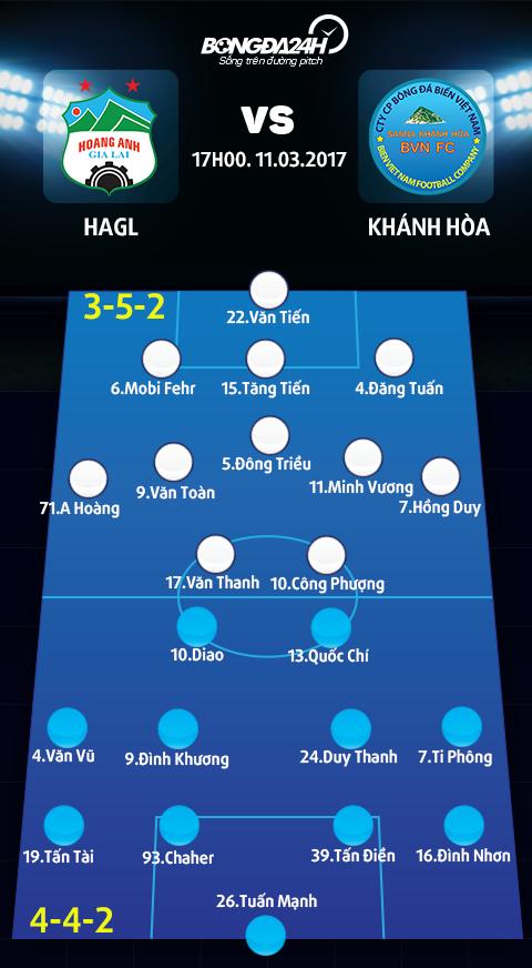 Doi hinh du kien HAGL vs Khanh Hoa