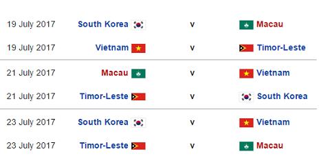 Lich thi dau cua U23 Viet Nam