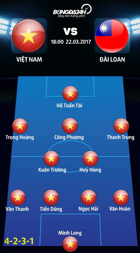 Viet Nam 1-1 Dai Loan (KT) Cong Phuong cuu DTVN thoat khoi mot that bai e che hinh anh goc