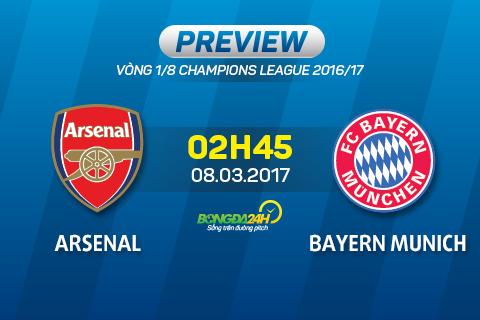 Giai ma tran dau Arsenal vs Bayern Munich 02h45 ngay 83 (Champions League 201617) hinh anh goc