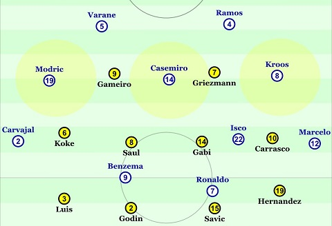 Zidane xuat chieu doc Phu thuy Isco xuyen thung nhung tam dem Atletico hinh anh goc 2