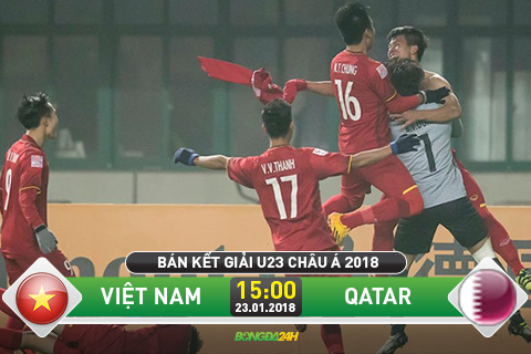 TRUC TIEP U23 Viet Nam vs U23 Qatar Ban ket giai U23 chau A 2018 (15h00 chieu nay) hinh anh goc