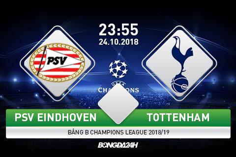 Nhận định PSV vs Tottenham (23h55, 2410) Có quà cho c hình ảnh