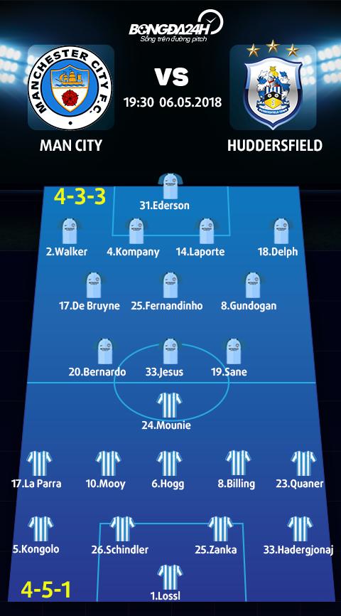Nhận định Man City vs Huddersfield (19h30 ngày 65) Bùng nổ kỷ lục hình ảnh gốc 2