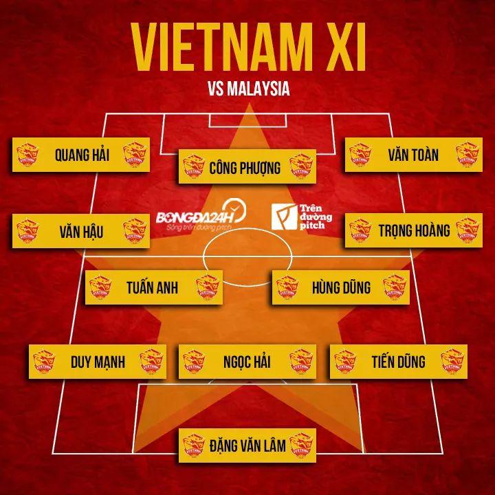 TRỰC TIẾP Việt Nam 1-0 Malaysia (H2) Lão tướng Anh Đức vào sân thay Công Phượng hình ảnh gốc 2