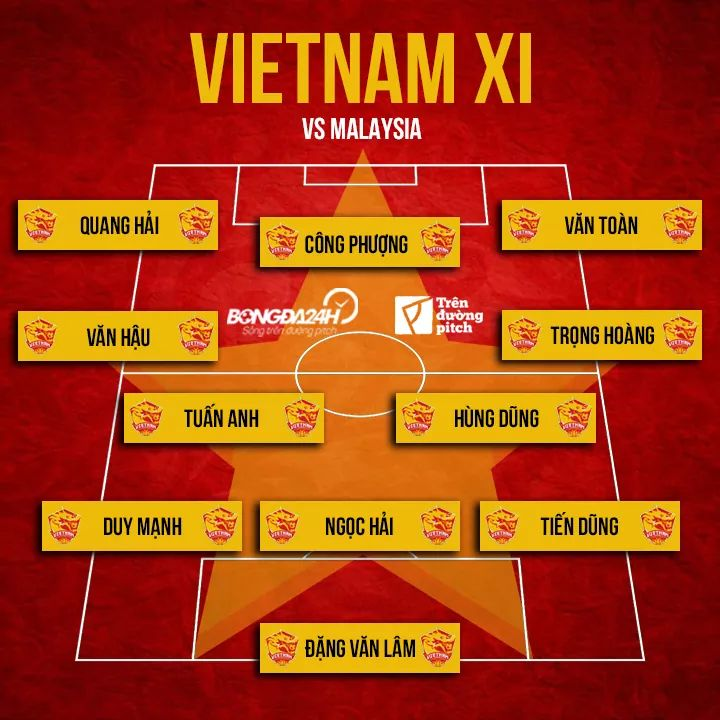 doi hinh Viet Nam vs Malaysia