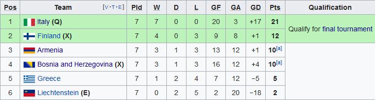 Nhận định Phần Lan vs Armenia 23h00 ngày 1510 Vòng loại Euro hình ảnh