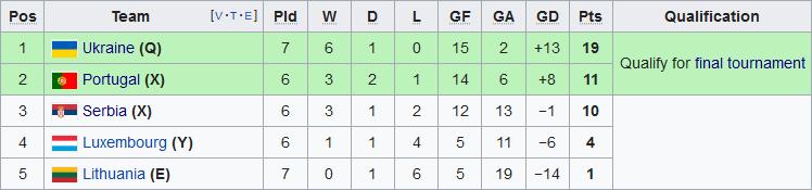 Nhận định Serbia vs Luxembourg 2h45 ngày 1511 Vòng loại Euro hình ảnh