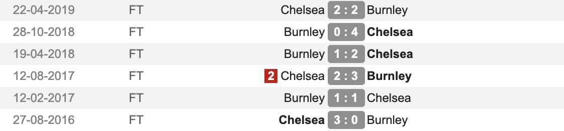 Nhận định Burnley vs Chelsea vòng 10 Premier League 201920 hình ảnh