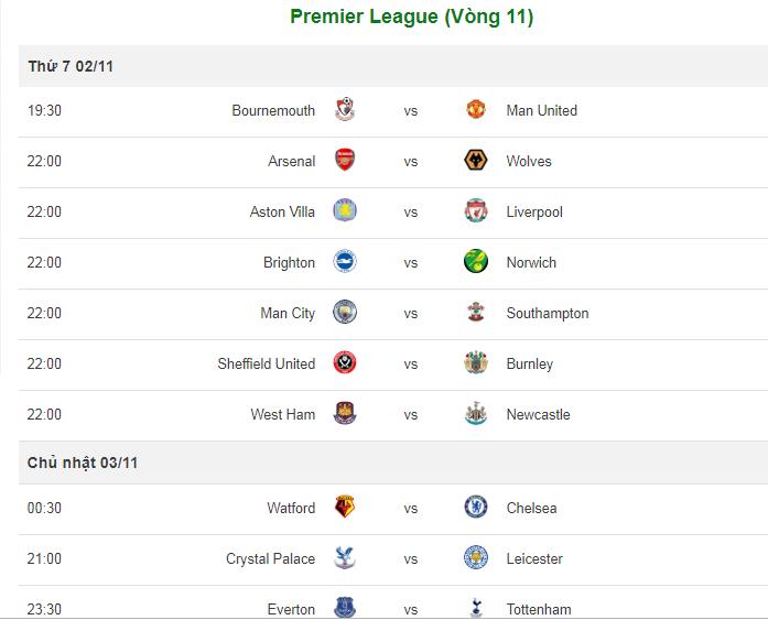 Lich thi dau vong 11 Premier League