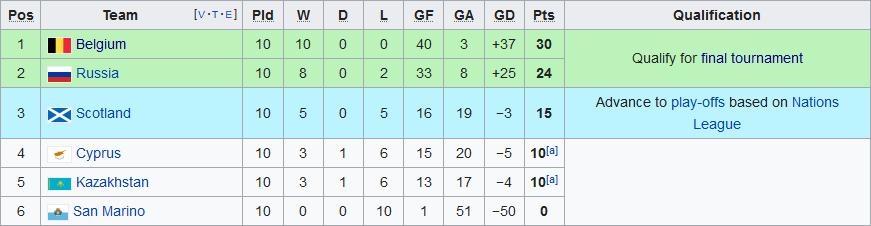 Bàn thắng kết quả Bỉ vs Síp 6-1 vòng loại Euro 2020 hình ảnh