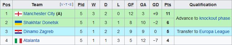 Nhận định Shakhtar Donetsk vs Atalanta 0h55 ngày 1212 cúp C1 hình ảnh