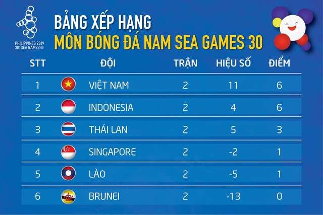 HLV U22 Indonesia nói gì trước trận gặp U22 Việt Nam hình ảnh