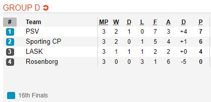 Nhận định LASK Linz vs PSV Eindhoven 0h55 ngày 811 Europa League hình ảnh