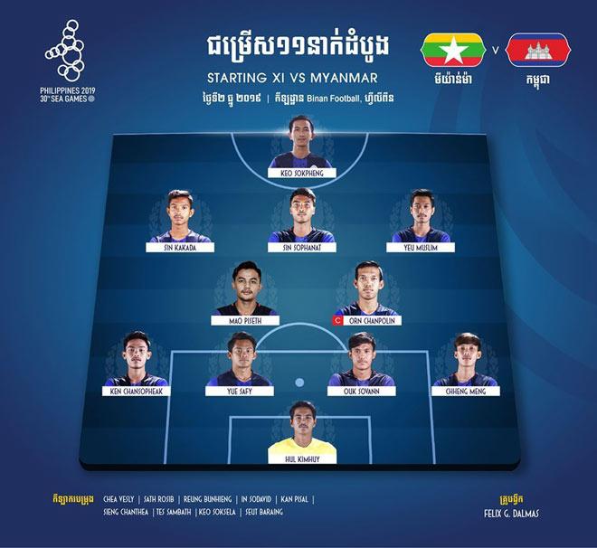 U22 Myanmar 2-1 U22 Campuchia Thắng trận, U22 Myanmar vào bán kết SEA Games với ngôi đầu hình ảnh gốc 2
