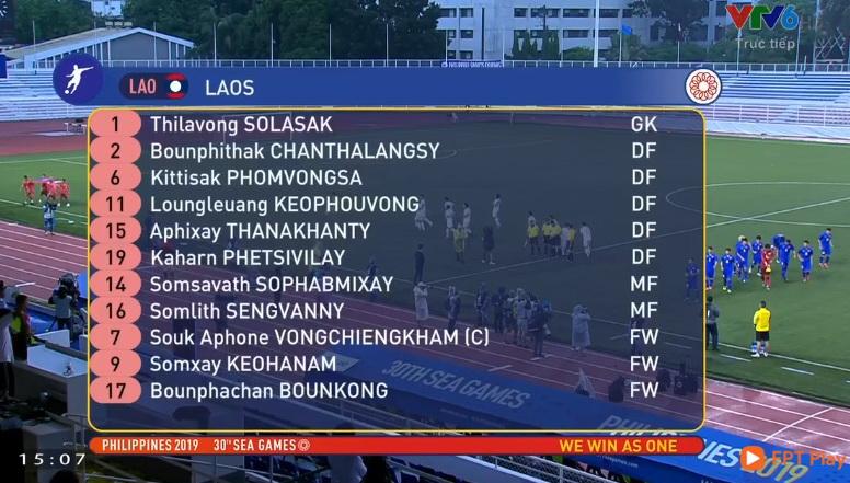U22 Thái Lan 2-0 U22 Lào Thần đồng Suphanat ghi 2 bàn muộn cứu rỗi nhà ĐKVĐ hình ảnh gốc 3