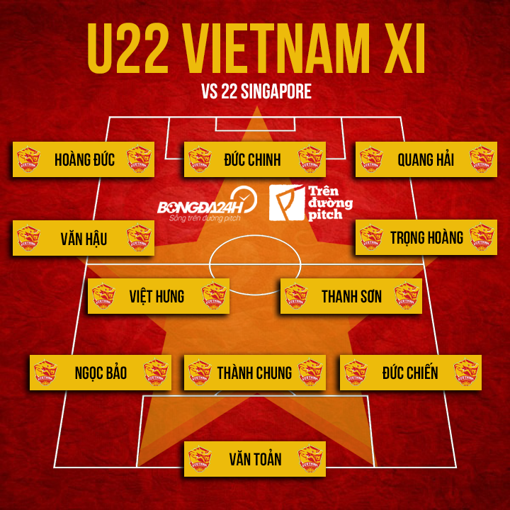 Doi hinh ra san cua U22 Viet Nam tran gap Singapore toi 3/12