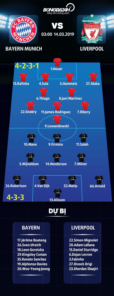 Trực tiếp Bayern Munich vs Liverpool Cúp C1 201819 đêm nay 143 hình ảnh
