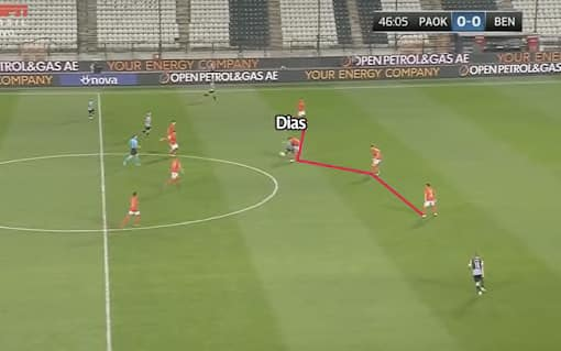 Ruben Dias Câu trả lời cho những vấn đề của Manchester City (P1) hình ảnh gốc 4