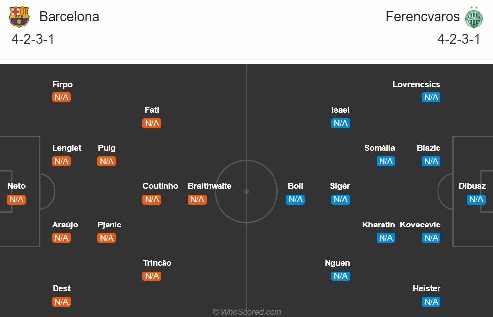 Nhận định Barca vs Ferencvaros (2h ngày 2110) Thắng lớn hình ảnh