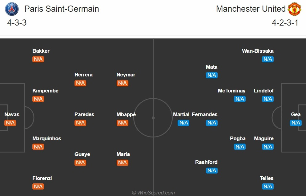 Nhận định PSG vs MU (2h ngày 2110) Bóc trần sự thật hình ảnh