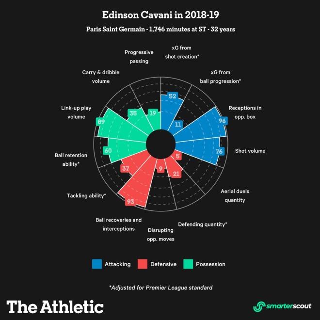 Edinson Cavani sẽ mang đến những gì cho Man Utd (P1) hình ảnh gốc 3