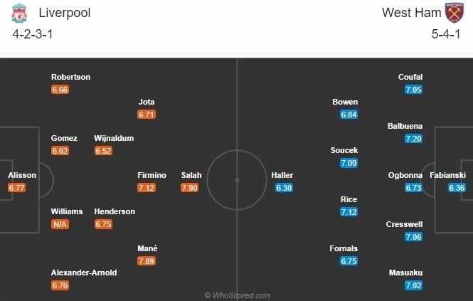 Nhận định Liverpool vs West Ham (0h30 ngày 111) Gian nan có nản hình ảnh