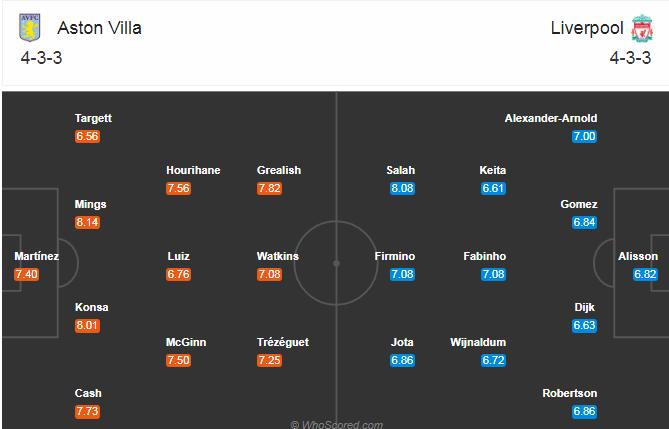 Nhận định Aston Villa vs Liverpool (01h15 ngày 510) Trở lại mặt hình ảnh