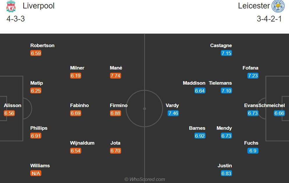 Nhận định Liverpool vs Leicester (2h15 ngày 2311) Công bù thủ hình ảnh