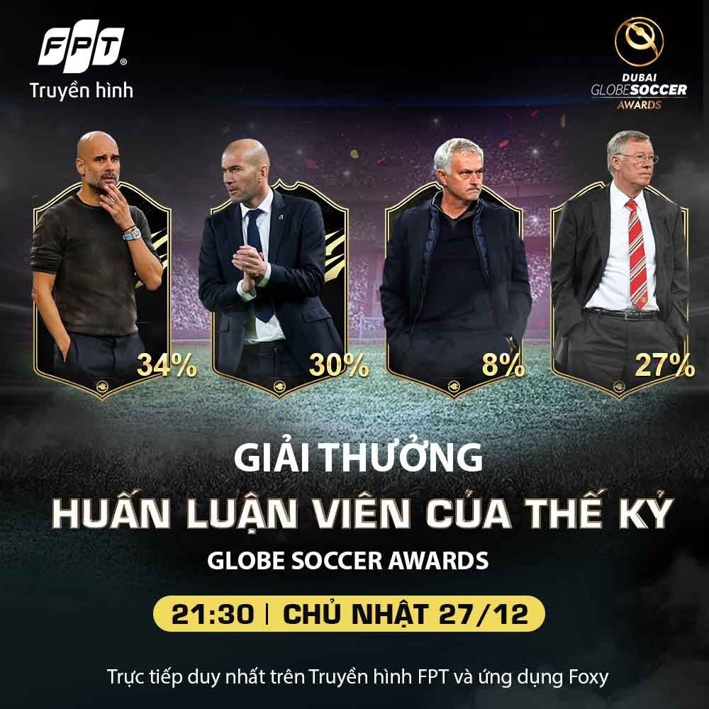 Top 4 de cu o hang muc HLV cua the ky - Pep Guardiola dang chiem uu the