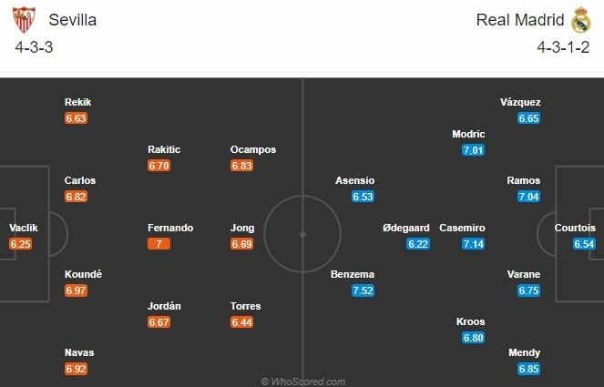Nhận định Sevilla vs Real Madrid (22h15 ngày 512) hình ảnh