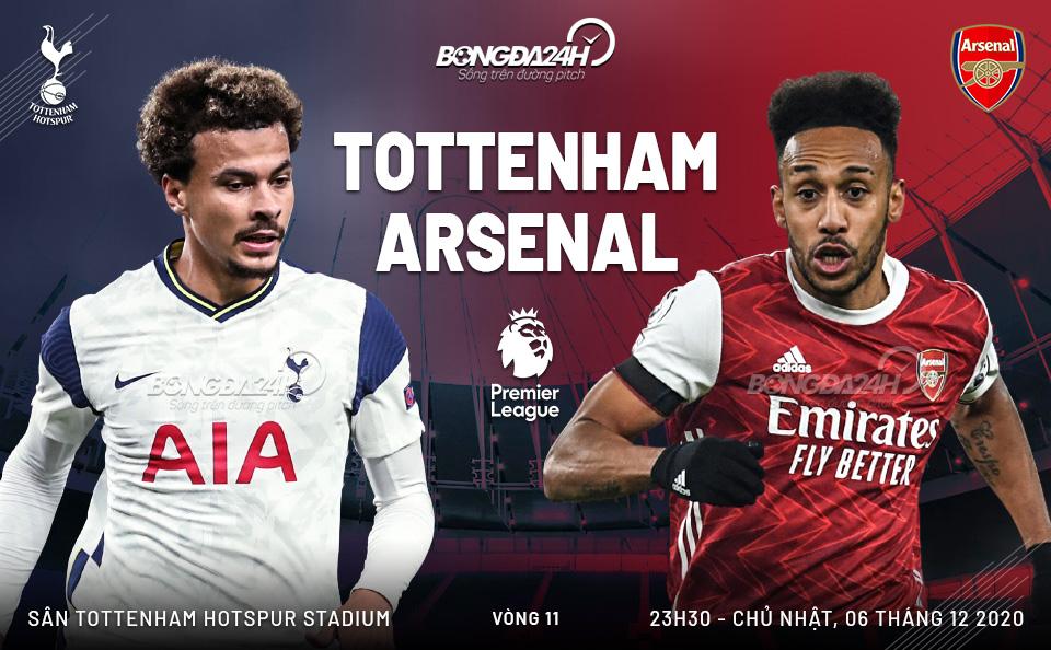 Nhận định Tottenham vs Arsenal (23h30 ngày 612) Qua rồi thời núp bóng hình ảnh gốc 3