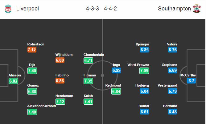 Nhận định Liverpool vs Southampton (22h, 12) Khó cản The Kop hình ảnh