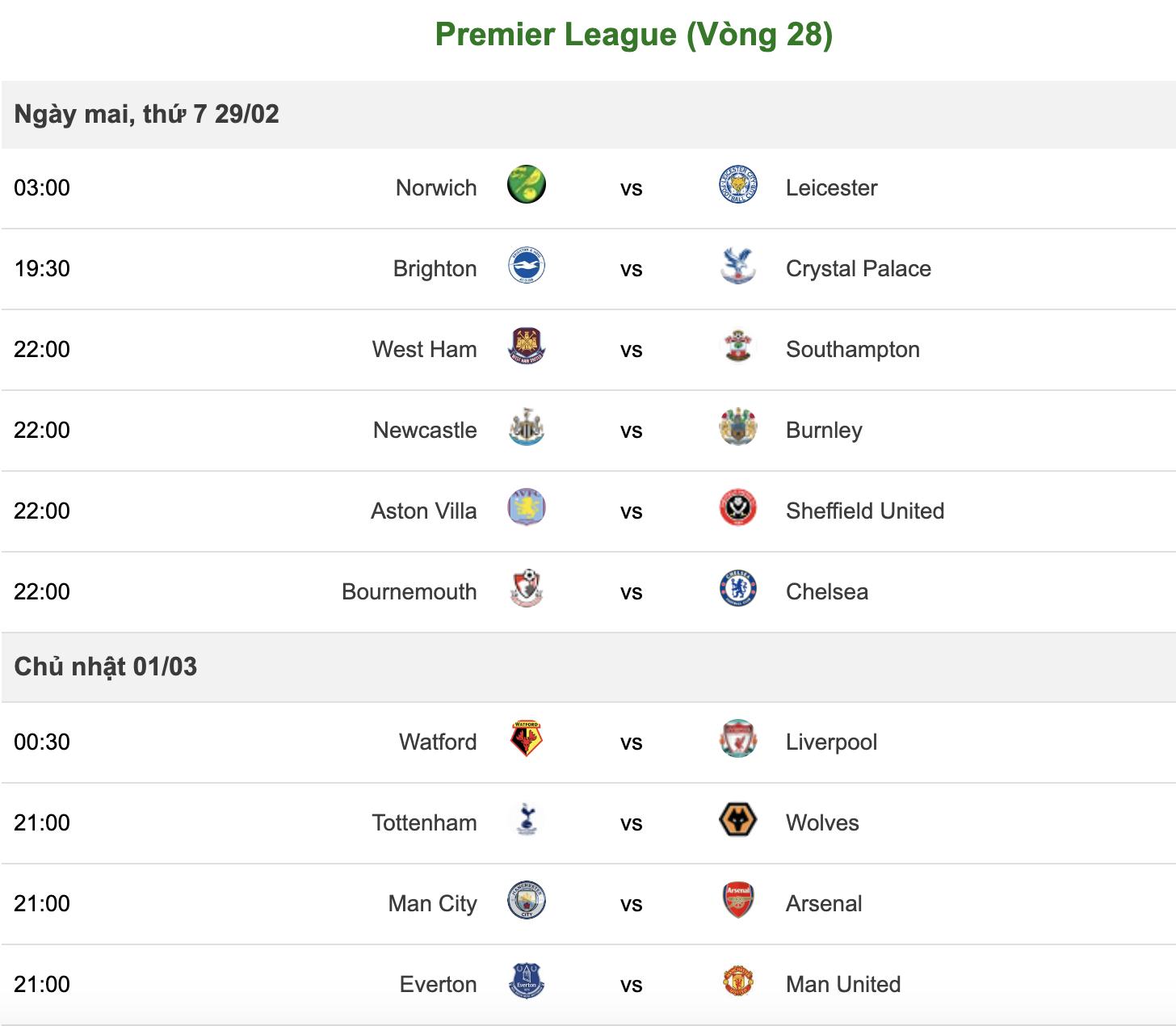 Trước vòng 28 Premier League MU tiếp đà thăng hoa hình ảnh gốc 2