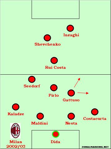 3AC Milan thoi cuc thinh: Tuyet tac cua Carlo Ancelotti1