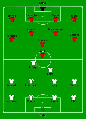 2AC Milan thoi cuc thinh: Tuyet tac cua Carlo Ancelotti1