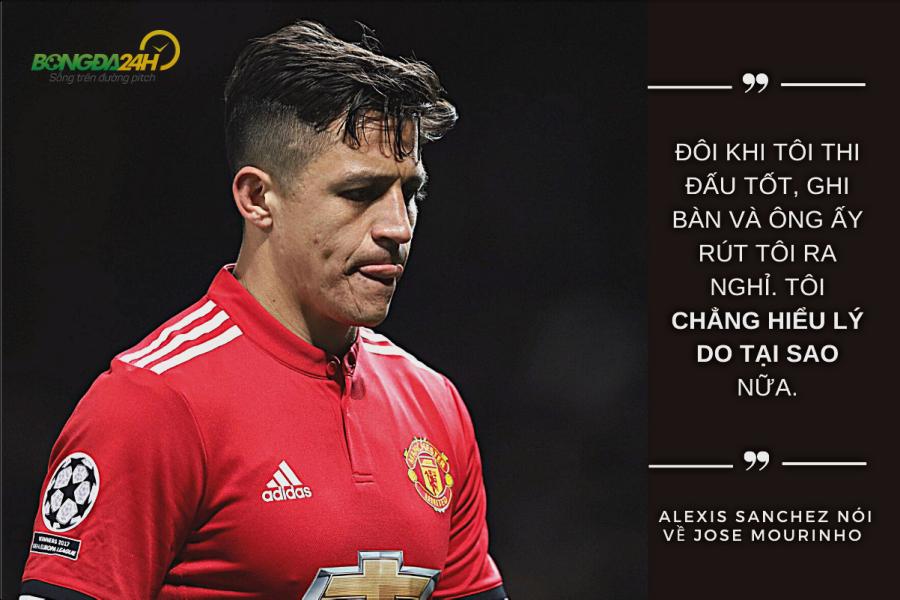 Alexis Sanchez thừa nhận ghét Mourinho hình ảnh