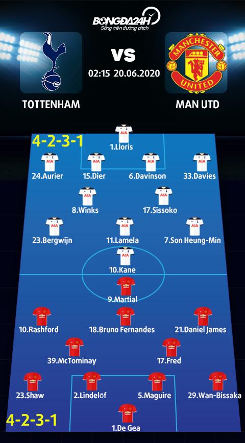 Danh sach xuat phat tran Tottenham vs Man Utd