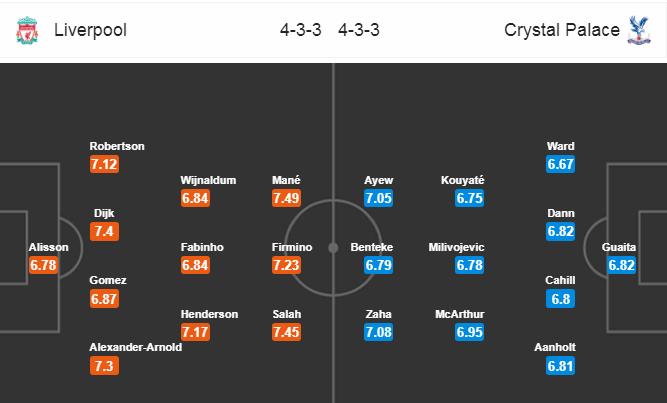 Nhận định Liverpool vs Crystal Palace (2h15, 256) Dễ mà khó hình ảnh