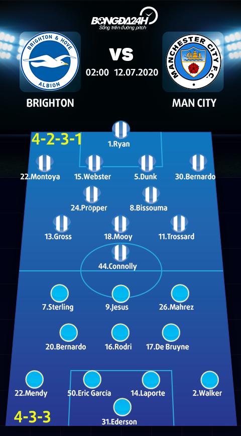 Trực tiếp Brighton vs Man City ngày 127 Ngoại hạng Anh 2020 hình ảnh