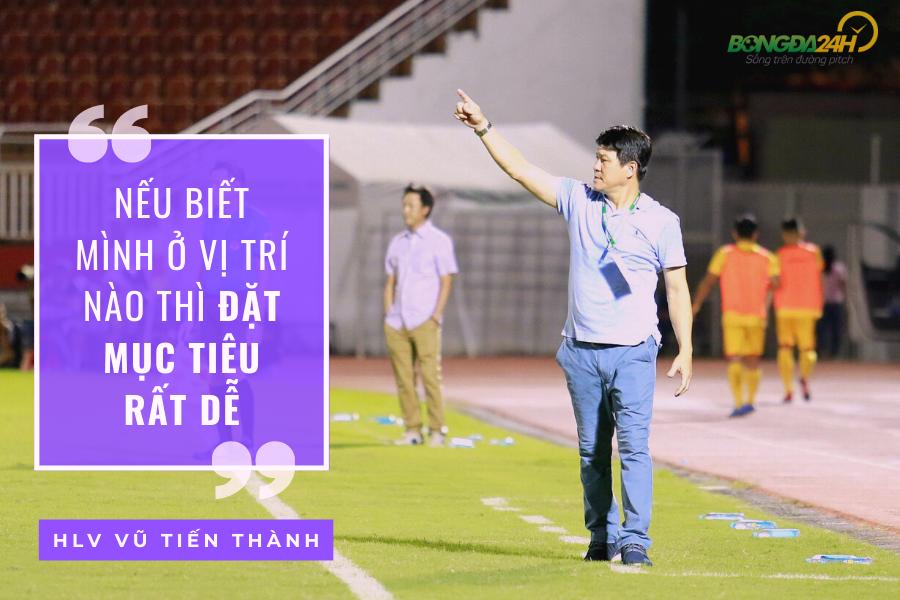 Sài Gòn FC Trên con đường xây dựng bóng đá đẹp hình ảnh